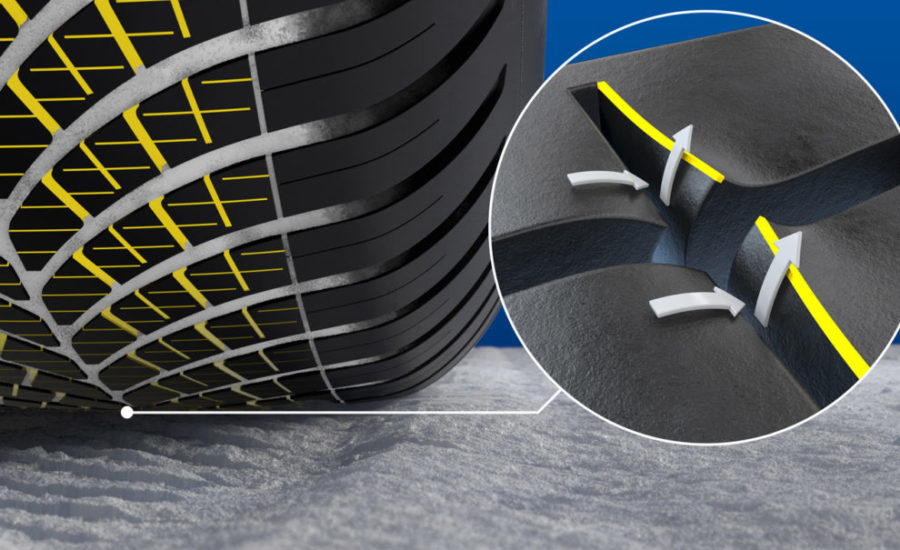 Profiel van Goodyear Vector 4Seasons Gen-3 band met 3Snow Grip Technology